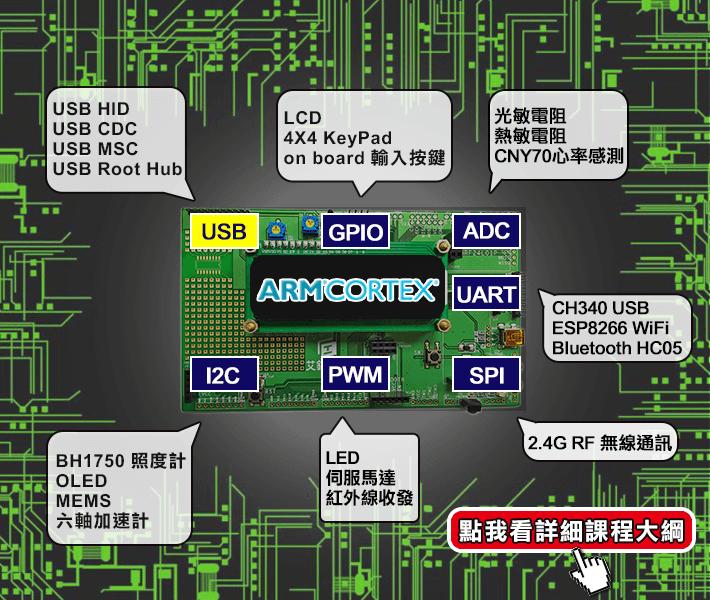 ARM Cortex M單晶片MCU