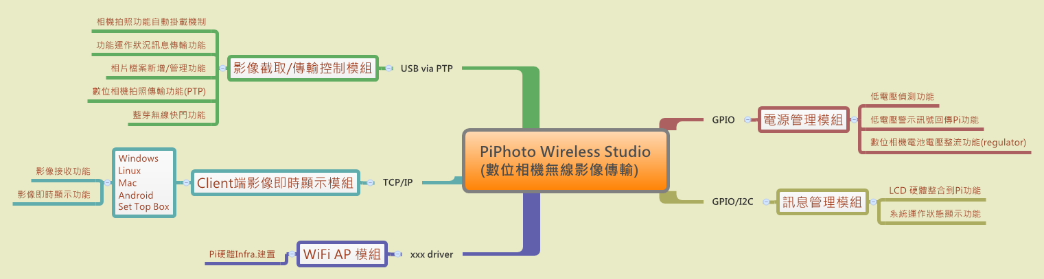 电路 电路图 电子 设计 素材 原理图 1521_407
